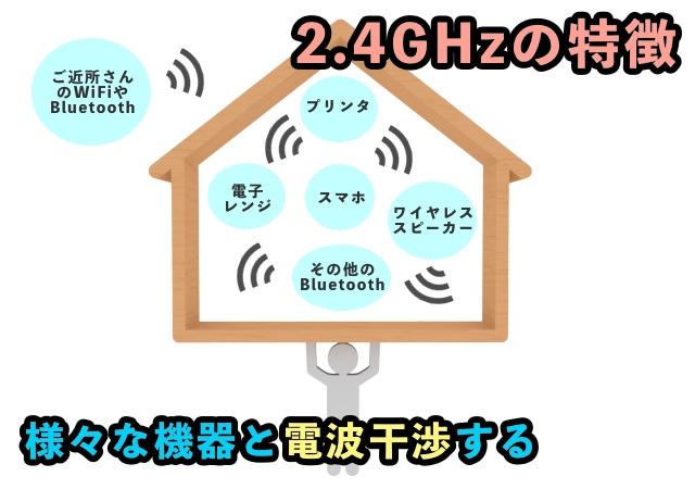 2.4GHzは他の通信機器と干渉しやすい