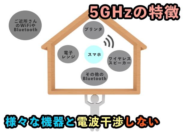 5GHzのメリットは干渉を受けづらい