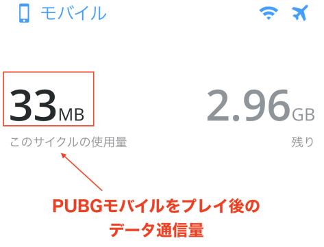PUBGモバイルをプレイしたあとのデータ通信消費量