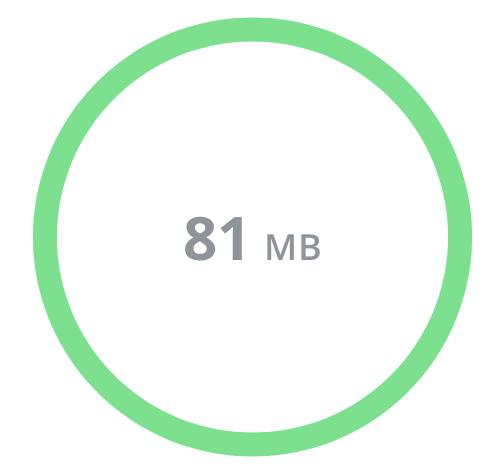 データ通信量アプリでビデオ通話を測定