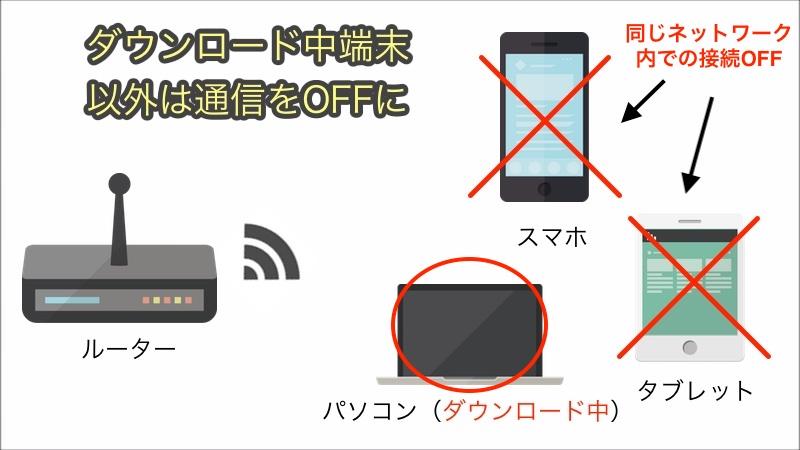 同じネットに接続中のデバイスで通信を行わない
