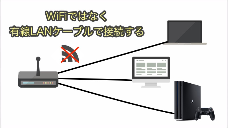 WiFiではなく有線LANケーブルに接続する