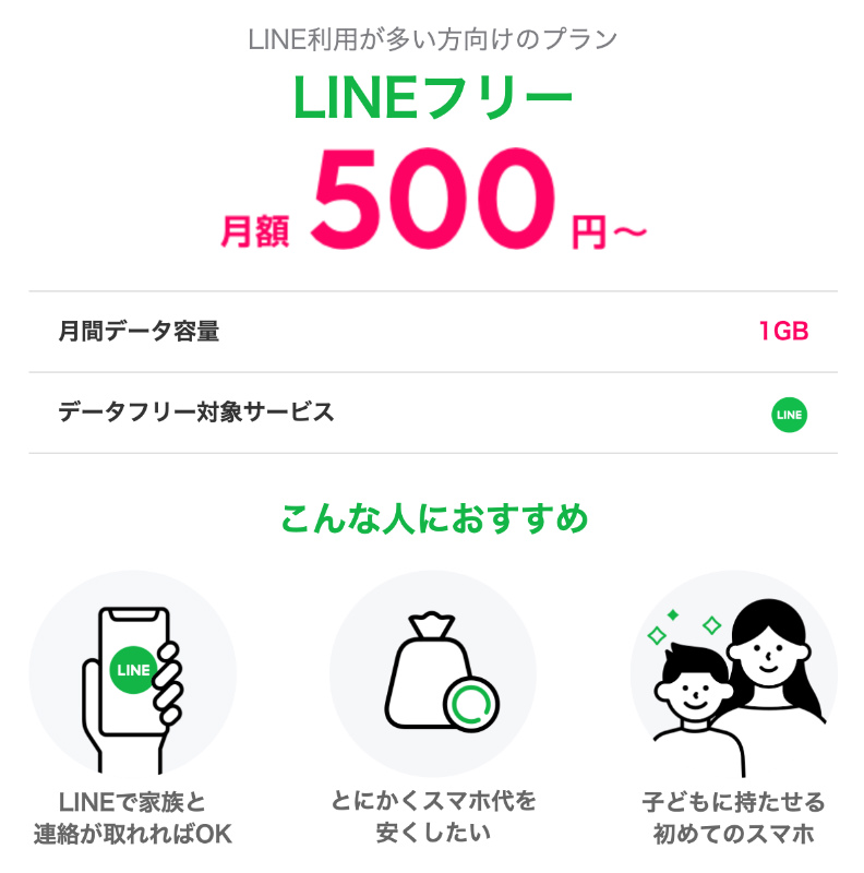 LINE通話だけなら500円でもOK