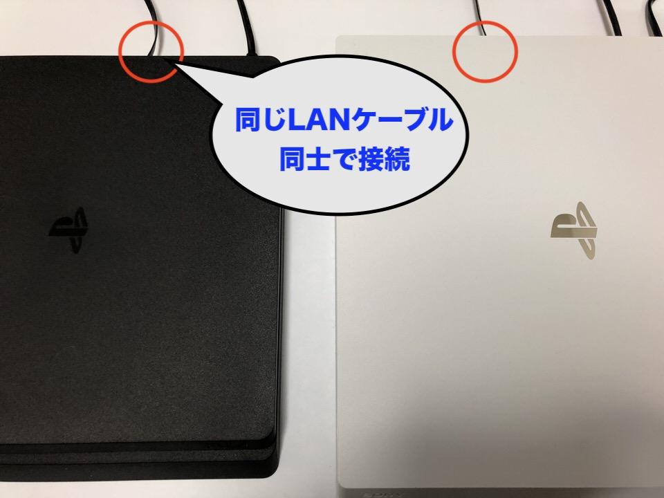 元のPS4と新しいPS4をLANケーブルで接続する