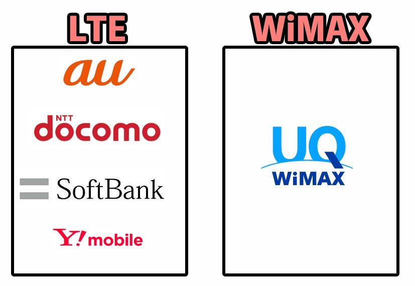 WiMAXとLTEの違い