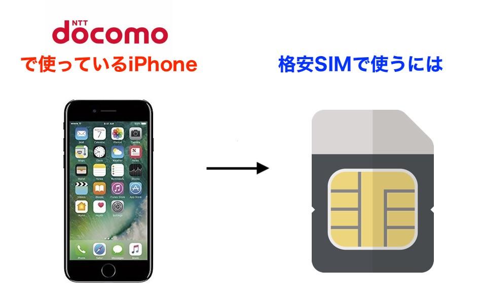 ドコモで利用しているiPhoneを格安SIMで使うには