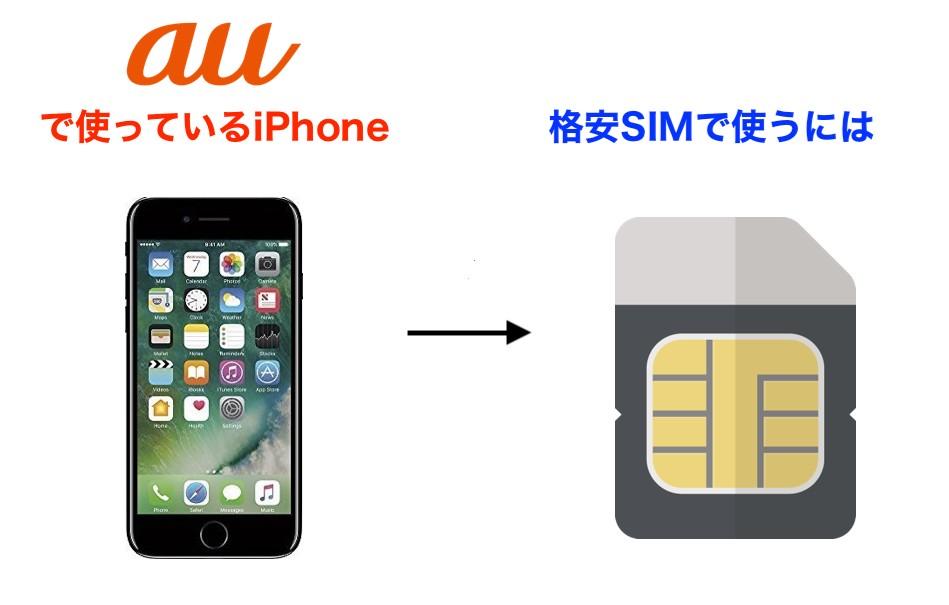 auで利用しているiPhoneを格安SIMで使うには