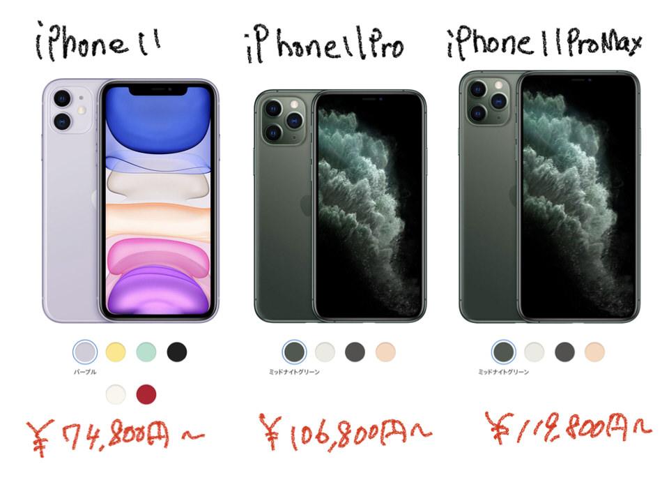 iPhone11シリーズは値段が高い