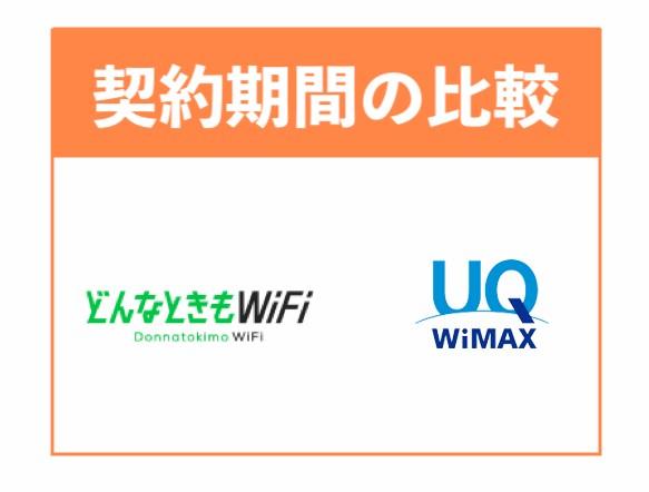 どんなときもWiFiとWiMAXの契約期間の比較
