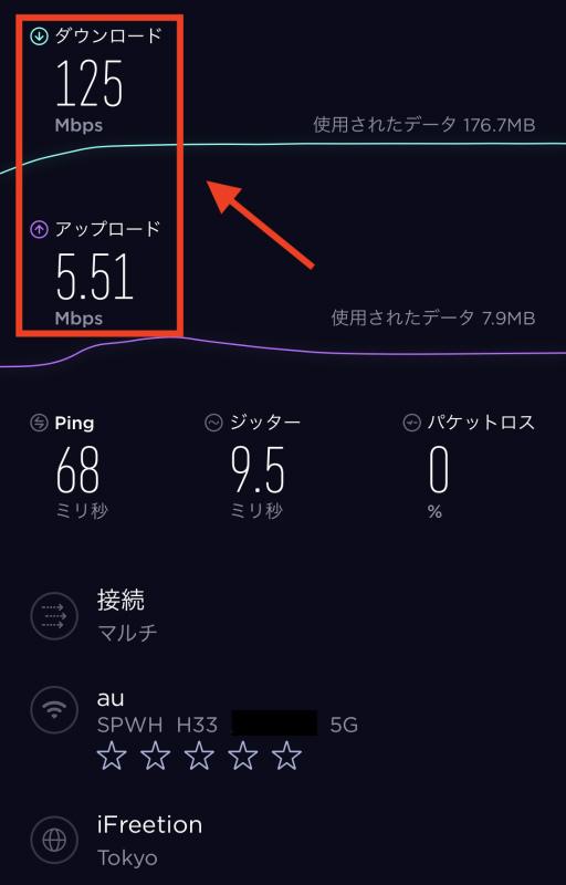 WiMAXのホームルーターの速度