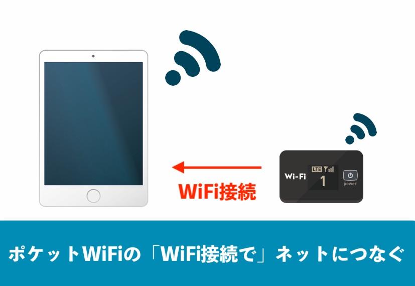 iPadをポケットWiFiからWiFi接続してネットに繋ぐ