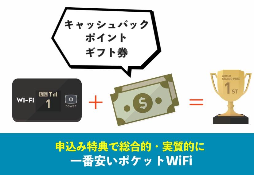 キャッシュバックはギフト券など特典で総合的に一番安いポケットWiFi