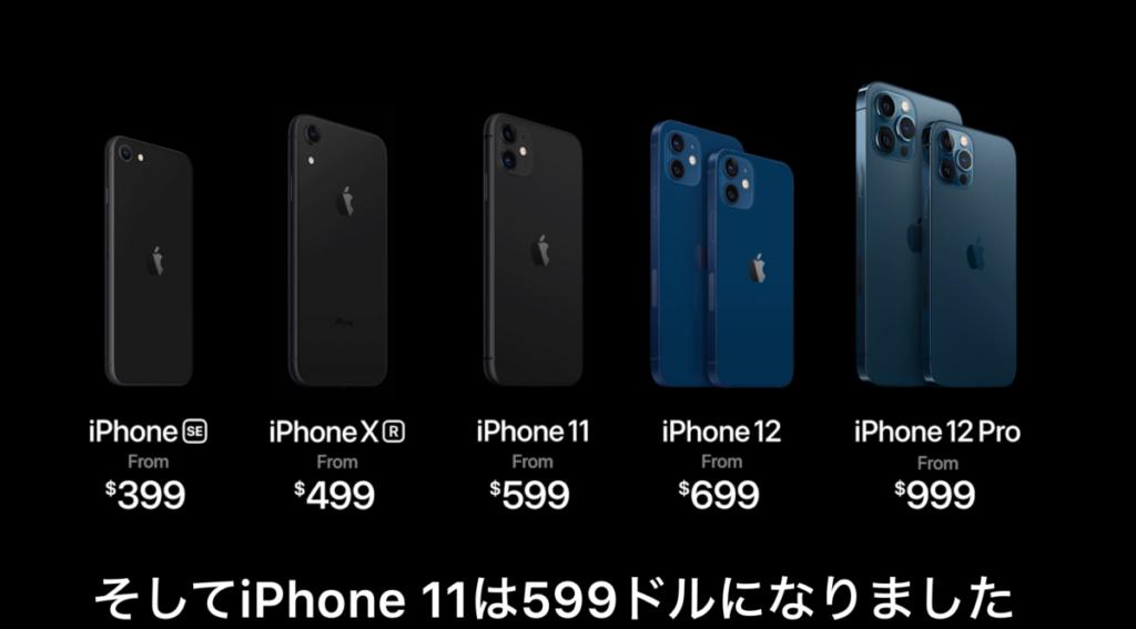 iPhone 12の価格は頑張っている?